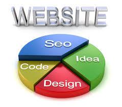 Website & SEO agency